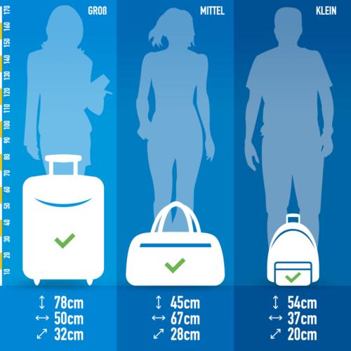 Mitfahren mit Gepäck – was man als Mitfahrer beachten sollte
