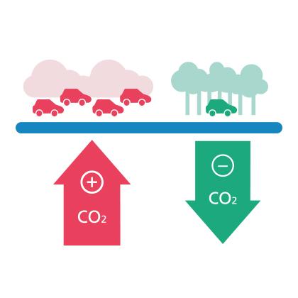 CO<sub>2</sub>-neutrales Mitfahren – BlaBlaCar geht neue Wege
