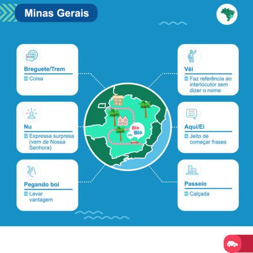 Criamos um dicionário de gírias de 8 estados brasileiros
