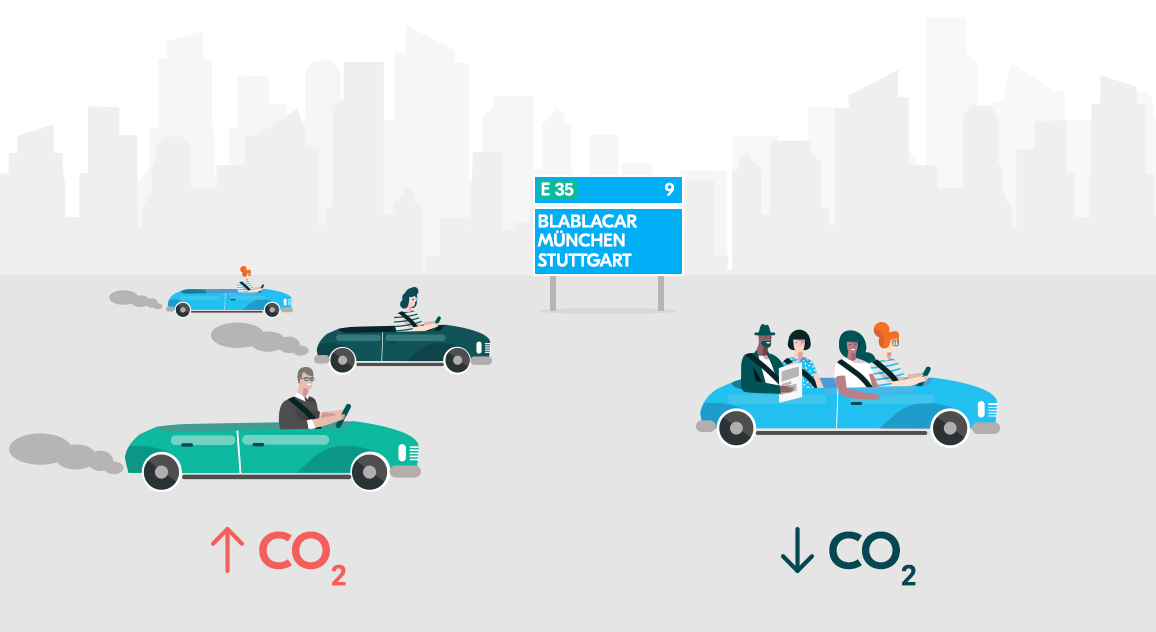 BlaBlaCar verringert den ökologischen Fußabdruck