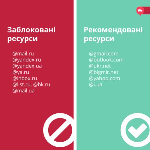 Важливо: електронна адреса для реєстрації на BlaBlaCar
