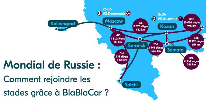 INFOGRAPHIE Mondial de Russie : comment rejoindre les stades en BlaBlaCar ?